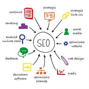 campanie SEO - optimizare website mentinerea focusului